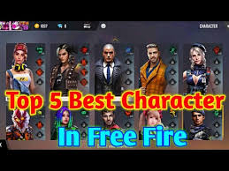 female Free Fire characters